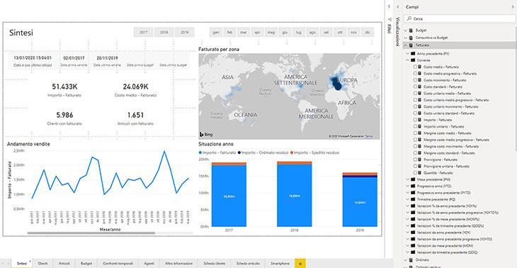 Business Intelligence ed eSOLVER: un nuovo modo di vedere i tuoi dati aziendali