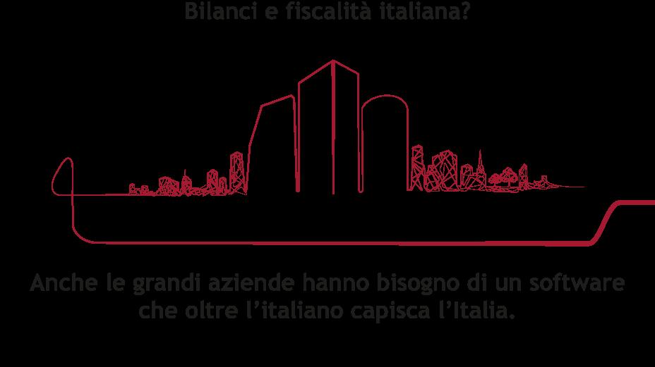 Banner_bilanci