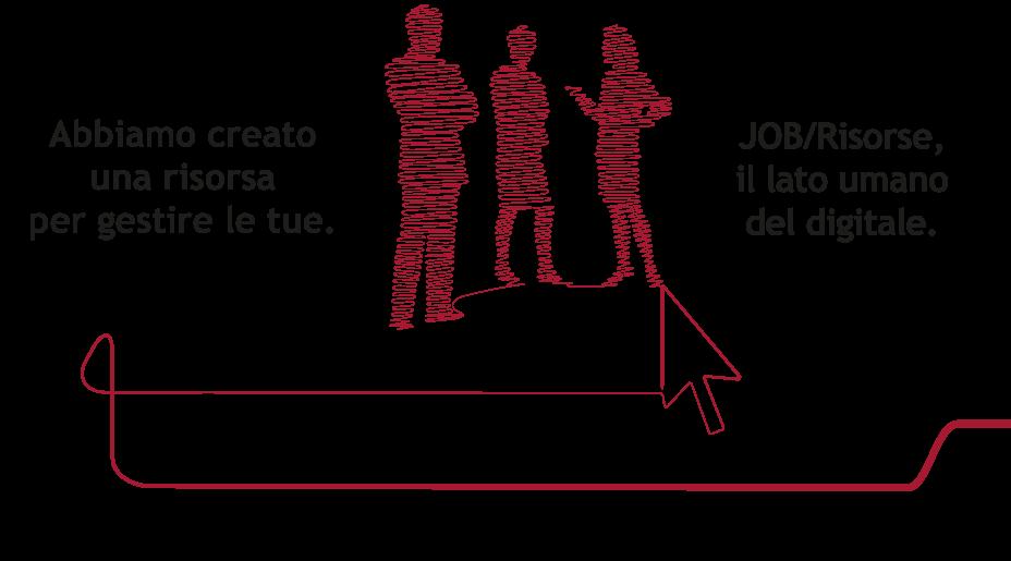 Banner_job-risorse